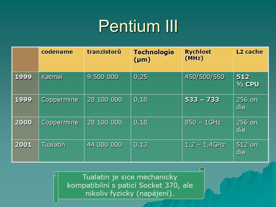 Pentium III codenametranzistorů Technologie (µm) Rychlost (MHz) L2 cache 1999Katmai 9 500 000 0,25450/500/550 512 ½ CPU 1999Coppermine 28 100 000 0,18