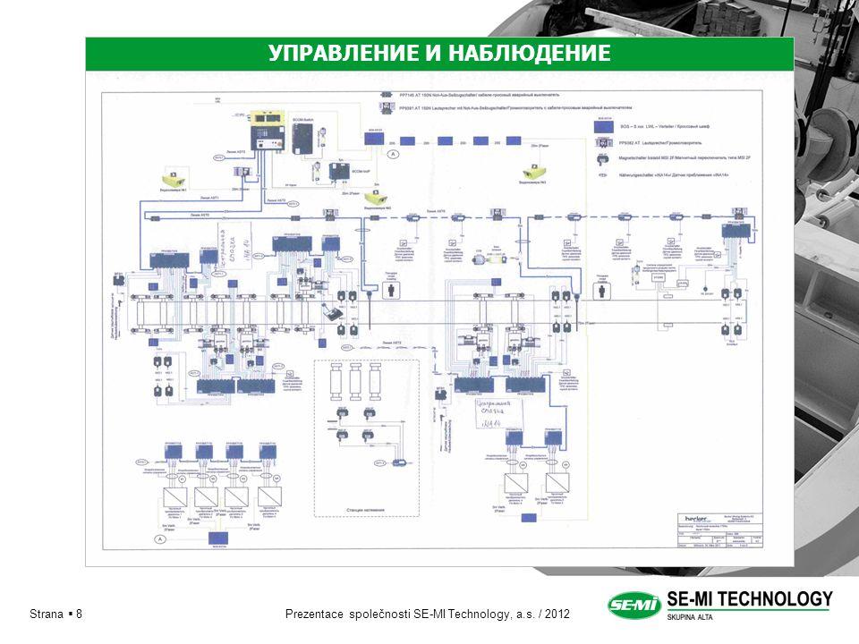 Prezentace společnosti SE-MI Technology, a.s. / 2012 Strana  9 СХЕМА ЭЛЕКТРО