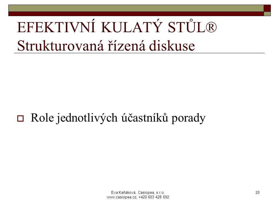 Eva Kaňáková, Casiopea, s.r.o. www.casiopea.cz, +420 603 428 692 20 EFEKTIVNÍ KULATÝ STŮL® Strukturovaná řízená diskuse  Role jednotlivých účastníků