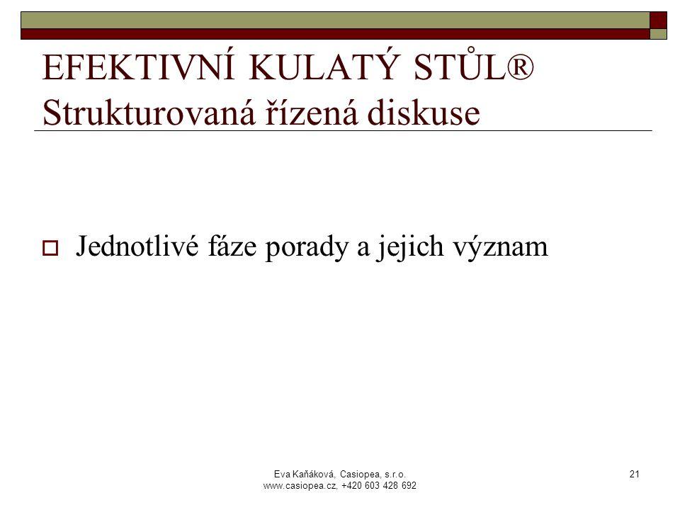 Eva Kaňáková, Casiopea, s.r.o. www.casiopea.cz, +420 603 428 692 21 EFEKTIVNÍ KULATÝ STŮL® Strukturovaná řízená diskuse  Jednotlivé fáze porady a jej