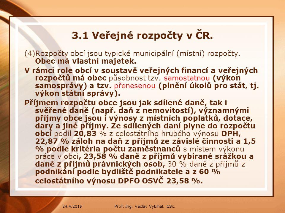 Prof.Ing. Václav Vybíhal, CSc.24.4.2015 3.2 Role státu v tržní ekonomice.