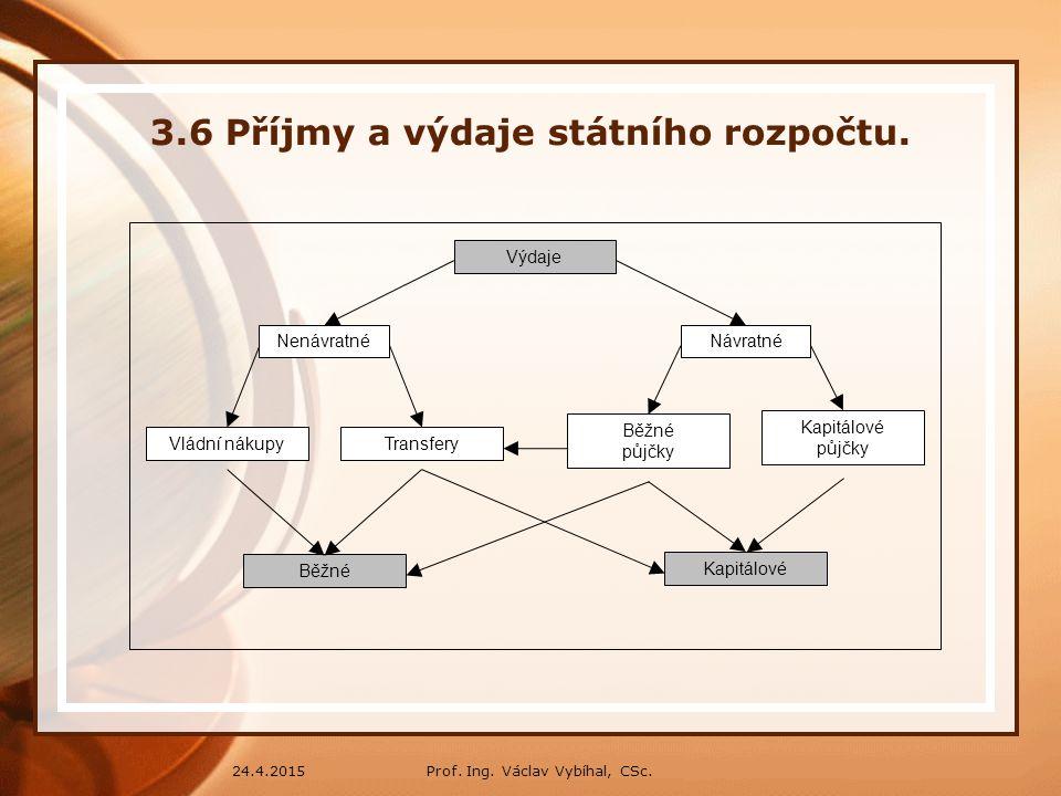 Prof.Ing. Václav Vybíhal, CSc.24.4.2015 3.6 Příjmy a výdaje státního rozpočtu.