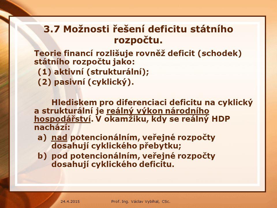 Prof.Ing. Václav Vybíhal, CSc.24.4.2015 3.7 Možnosti řešení deficitu státního rozpočtu.