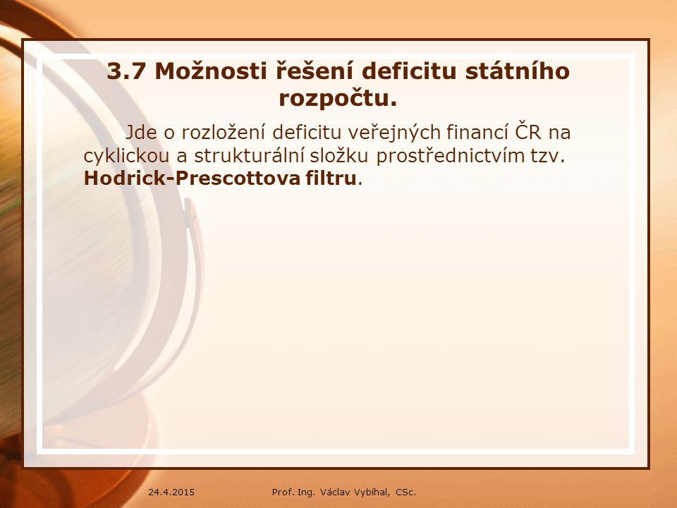Prof.Ing. Václav Vybíhal, CSc.24.4.2015 3.8 Instituce správy zdrojů státního rozpočtu.