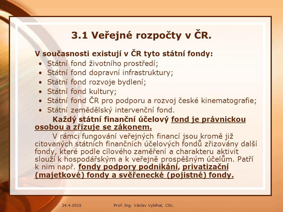 Prof.Ing. Václav Vybíhal, CSc.24.4.2015 3.1 Veřejné rozpočty v ČR.