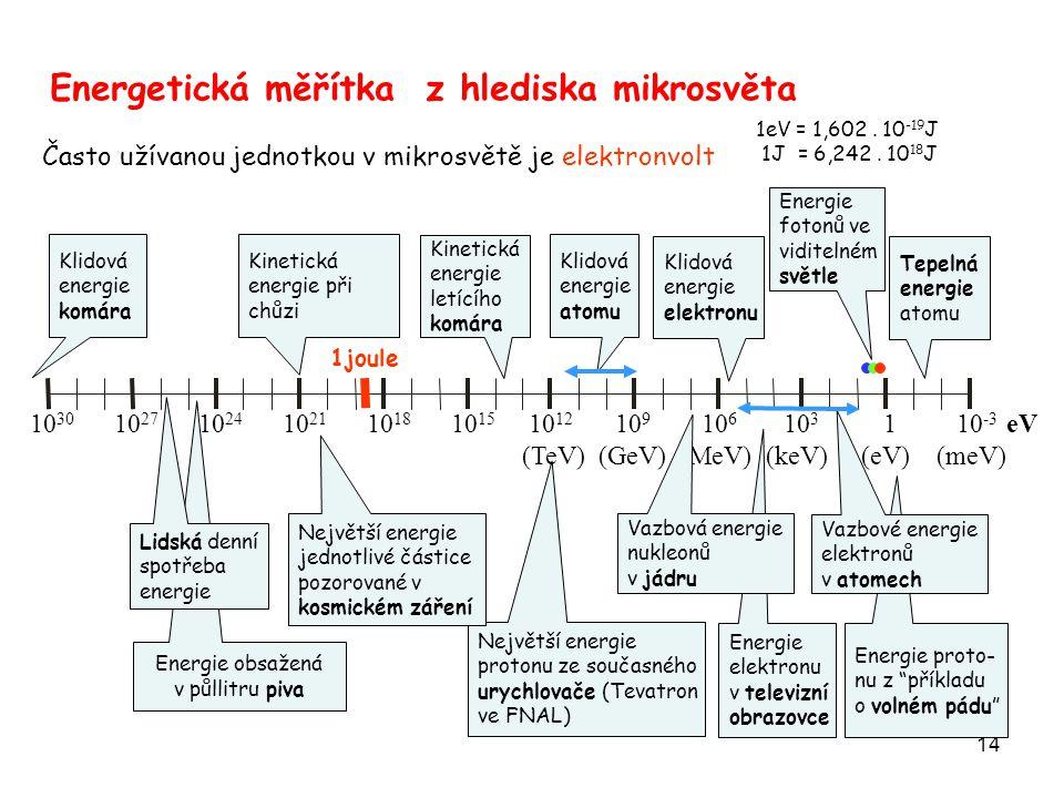 14 Energetická měřítka z hlediska mikrosvěta Často užívanou jednotkou v mikrosvětě je elektronvolt Klidová energie atomu Klidová energie elektronu Tepelná energie atomu Energie elektronu v televizní obrazovce 1joule Největší energie protonu ze současného urychlovače (Tevatron ve FNAL) Energie proto- nu z příkladu o volném pádu 10 30 10 27 10 24 10 21 10 18 10 15 10 12 10 9 10 6 10 3 1 10 -3 eV (TeV) (GeV) (MeV) (keV) (eV) (meV) Energie obsažená v půllitru piva Lidská denní spotřeba energie Největší energie jednotlivé částice pozorované v kosmickém záření Klidová energie komára Vazbová energie nukleonů v jádru Vazbové energie elektronů v atomech Energie fotonů ve viditelném světle Kinetická energie při chůzi Kinetická energie letícího komára 1eV = 1,602.