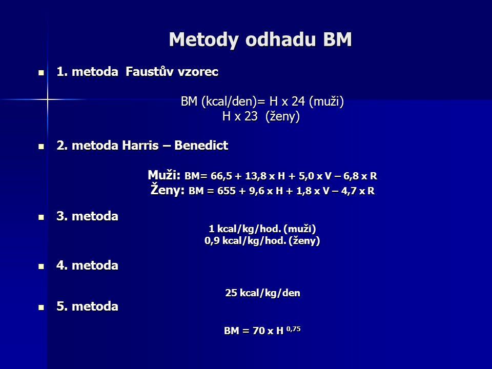 Metody odhadu BM 1. metoda Faustův vzorec 1. metoda Faustův vzorec BM (kcal/den)= H x 24 (muži) H x 23 (ženy) H x 23 (ženy) 2. metoda Harris – Benedic
