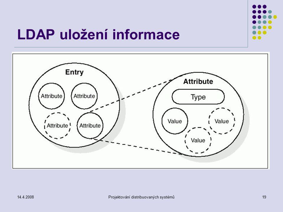 14.4.2008Projektování distribuovaných systémů19 LDAP uložení informace