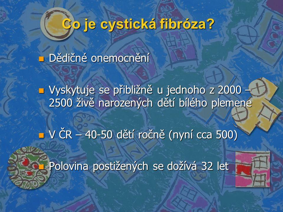 Co je cystická fibróza? n Dědičné onemocnění n Vyskytuje se přibližně u jednoho z 2000 – 2500 živě narozených dětí bílého plemene n V ČR – 40-50 dětí