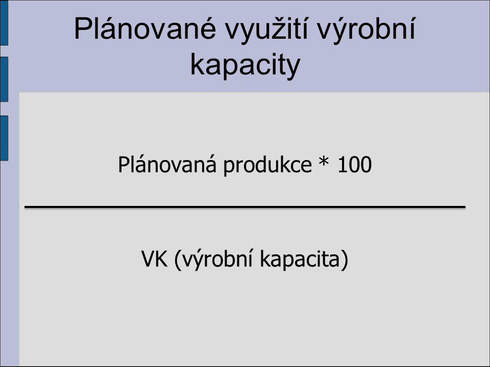 Plánované využití výrobní kapacity Plánovaná produkce * 100 VK (výrobní kapacita)