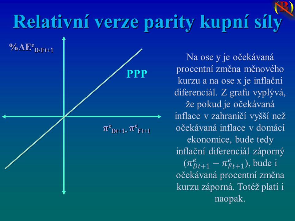 (B)(B)(B)(B) Relativní verze parity kupní síly π e Dt+1- π e Ft+1 PPP %ΔE e D/Ft+1