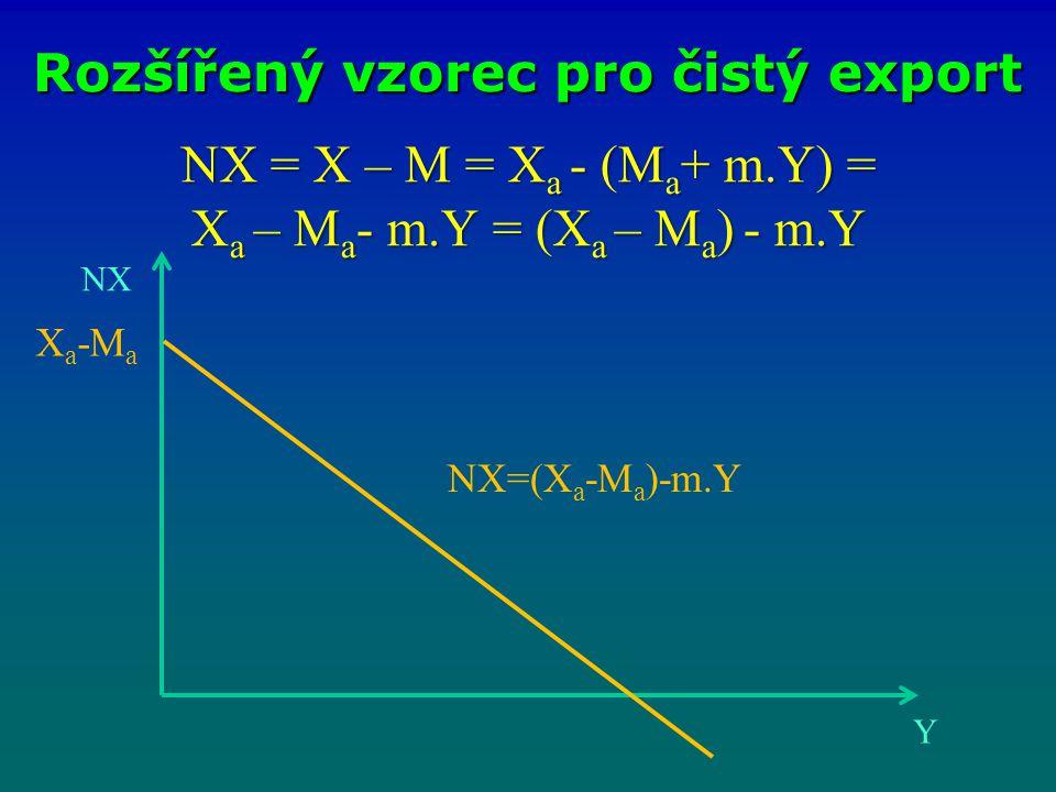 Yo = 2500; Yo = 2500; Yo = 2900 Yo = 1800 Yo = 1800 AD = C a + c · Y + I p AD = C a + c · Y + I p AD = 200 + 0,7 · Y + 550 AD = 200 + 0,7 · Y + 550 AD = 200 + 0,7 · Y + 670 AD = 200 + 0,7 · Y + 670 AD = 200 + 0,7 · Y + 340 AD = 200 + 0,7 · Y + 340 Ā = 200 + 550 = 750 Ā = 200 + 550 = 750 Ā = 200 + 670 = 870 Ā = 200 + 670 = 870 Ā = 200 + 340 = 540 Ā = 200 + 340 = 540 Příklad – dvousektorový model s0,3 CaCa 200 I550 ΔAD ΔYΔY