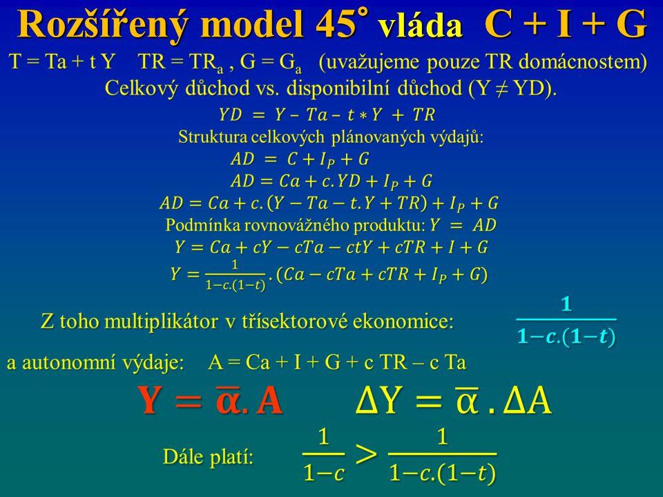 Rozšířený model 45° vláda C + I + G
