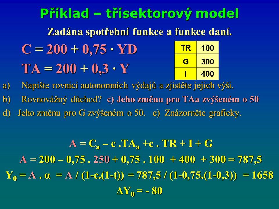 Zadána spotřební funkce a funkce daní. C = 200 + 0,75 · YD C = 200 + 0,75 · YD TA = 200 + 0,3 · Y TA = 200 + 0,3 · Y a)Napište rovnici autonomních výd