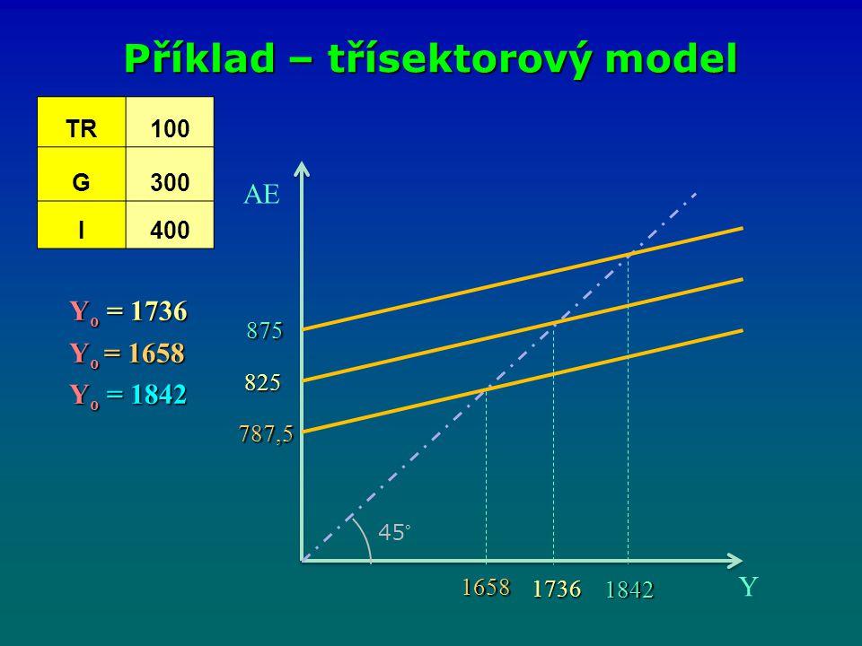 Y o = 1736 Y o = 1736 Y o = 1658 Y o = 1842 Y o = 1842 Příklad – třísektorový model TR100 G300 I400 AE Y 45° 1658 1736 1842 787,5 825 875
