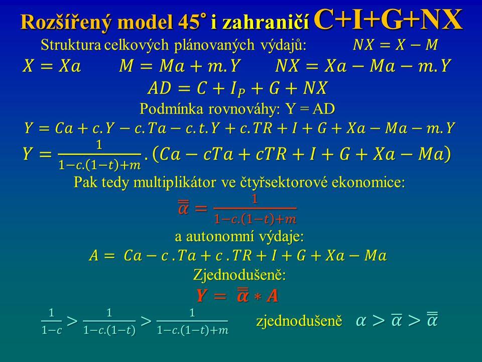 Rozšířený model 45° i zahraničí C+I+G+NX