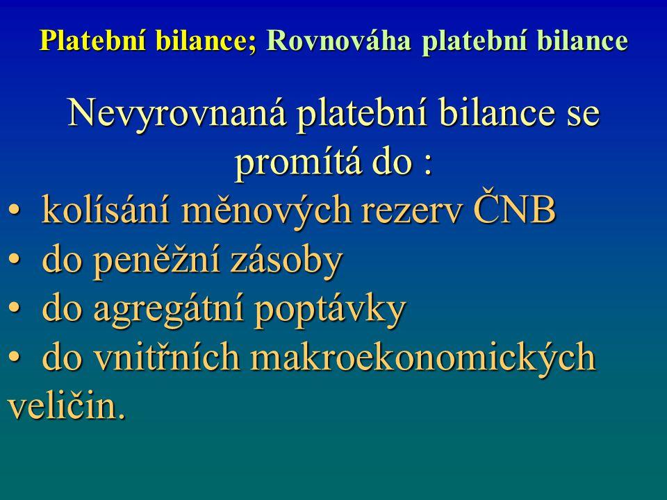Platební bilance; Rovnováha platební bilance Nevyrovnaná platební bilance se promítá do : kolísání měnových rezerv ČNB kolísání měnových rezerv ČNB do
