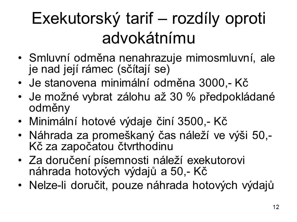 12 Exekutorský tarif – rozdíly oproti advokátnímu Smluvní odměna nenahrazuje mimosmluvní, ale je nad její rámec (sčítají se) Je stanovena minimální od