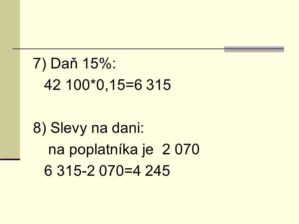 7) Daň 15%: 42 100*0,15=6 315 8) Slevy na dani: na poplatníka je 2 070 6 315-2 070=4 245