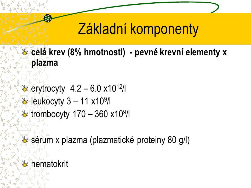 Základní komponenty celá krev (8% hmotnosti) - pevné krevní elementy x plazma erytrocyty 4.2 – 6.0 x10 12 /l leukocyty 3 – 11 x10 9 /l trombocyty 170