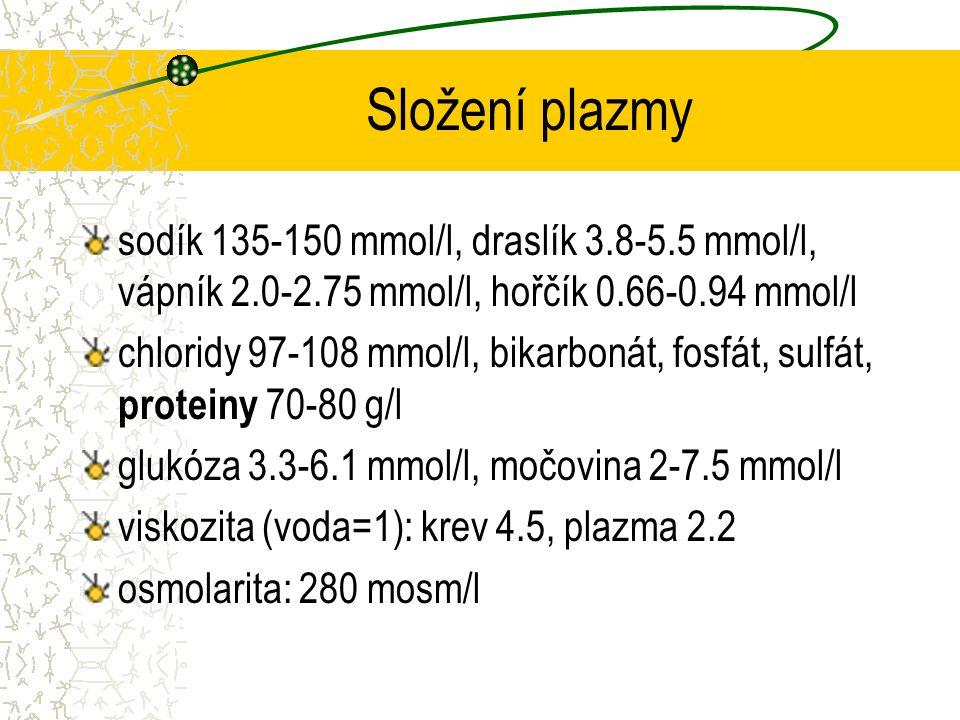Složení plazmy sodík 135-150 mmol/l, draslík 3.8-5.5 mmol/l, vápník 2.0-2.75 mmol/l, hořčík 0.66-0.94 mmol/l chloridy 97-108 mmol/l, bikarbonát, fosfá