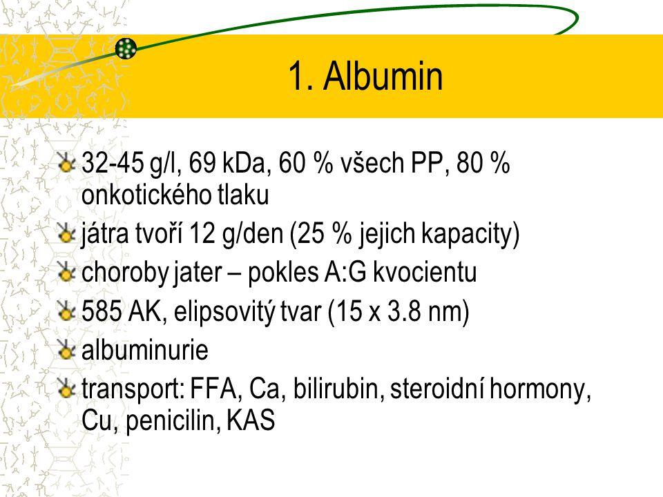 Metabolismus železa v potravě Fe 3+, ale snáze se vstřebává Fe 2+ –žaludeční šťáva a vitamín C pomáhají redukci Fe, proto po resekci žaludku vzniká anémie vstřebávání v horní části tenkého střeva hladina Fe 2+ v séru 10-35  mol/l apoferitin (sliznice), transferin (2 Fe 3+ ; plazma;  1 - globulin), feritin (4500 Fe 3+ ; slezina, játra, dřeň; sérový feritin ), hemosiderin (agregáty feritinu)