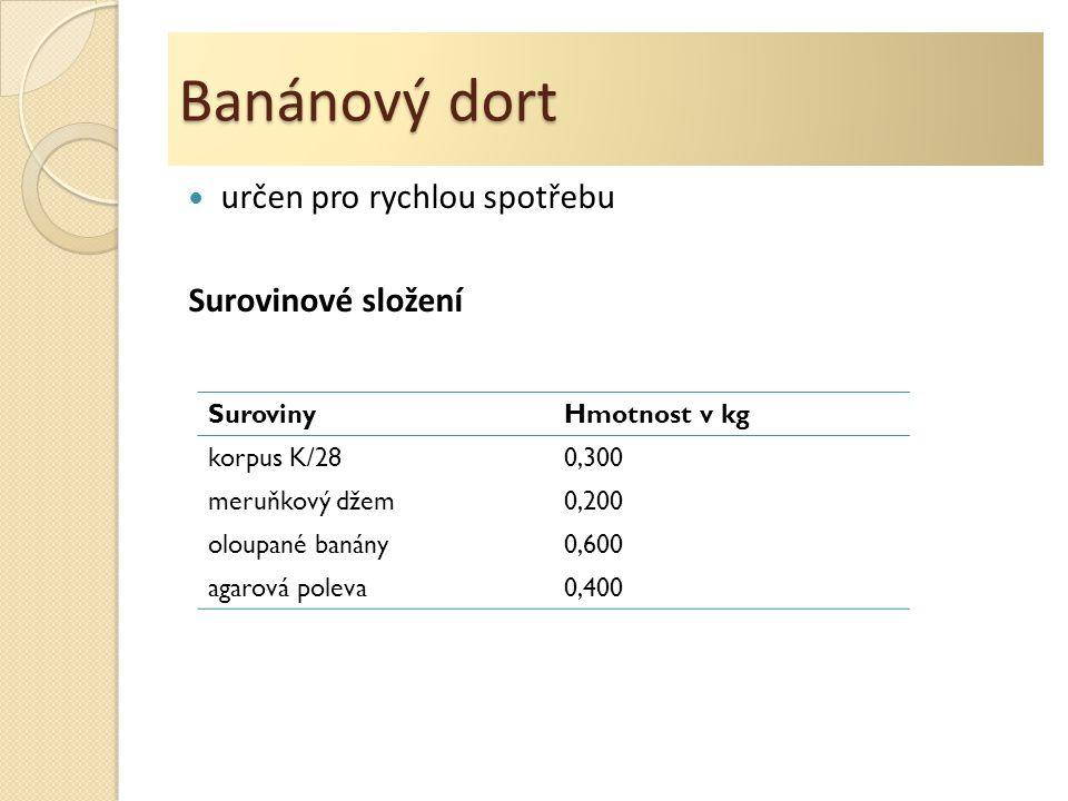 Banánový dort určen pro rychlou spotřebu Surovinové složení SurovinyHmotnost v kg korpus K/280,300 meruňkový džem0,200 oloupané banány0,600 agarová poleva0,400