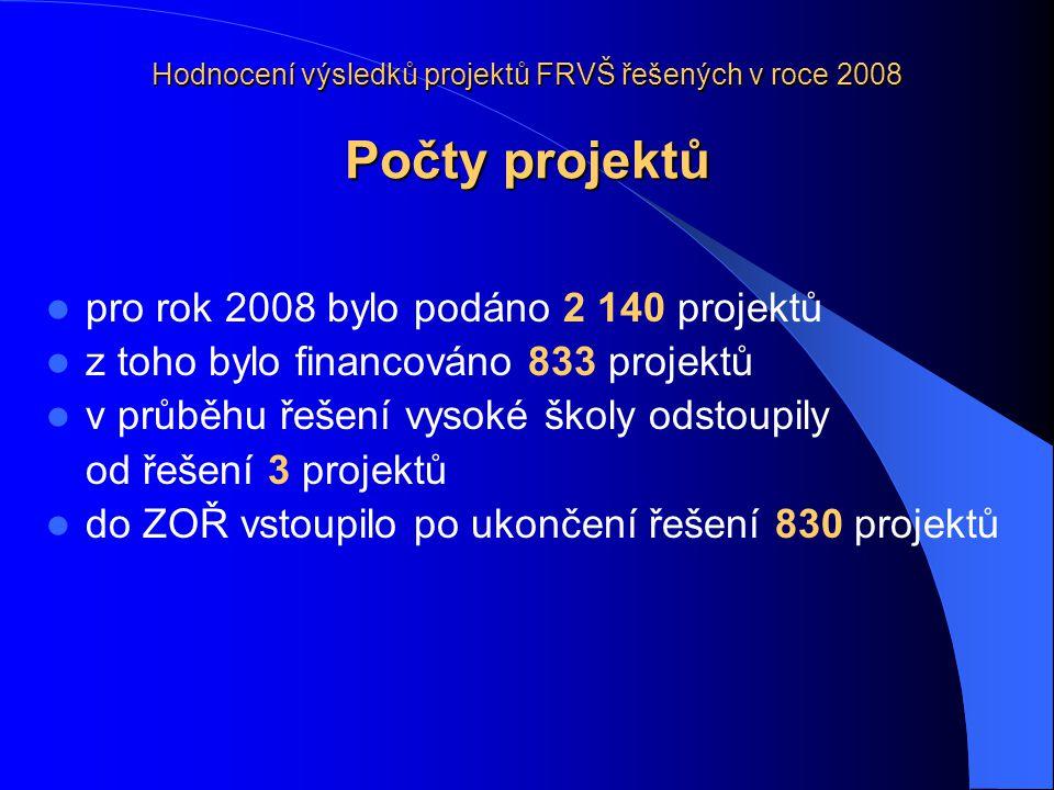 Hodnocení výsledků projektů FRVŠ řešených v roce 2008 Počty projektů pro rok 2008 bylo podáno 2 140 projektů z toho bylo financováno 833 projektů v průběhu řešení vysoké školy odstoupily od řešení 3 projektů do ZOŘ vstoupilo po ukončení řešení 830 projektů
