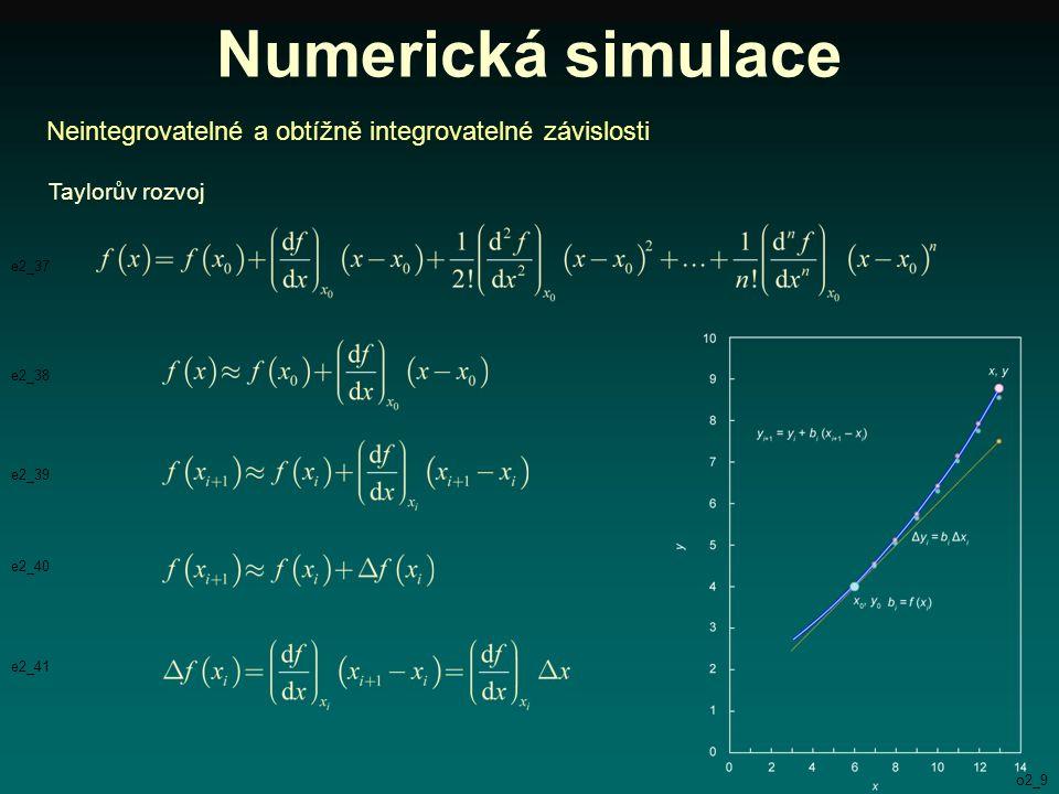 Numerická simulace Taylorův rozvoj Neintegrovatelné a obtížně integrovatelné závislosti o2_9 e2_37 e2_38 e2_39 e2_40 e2_41