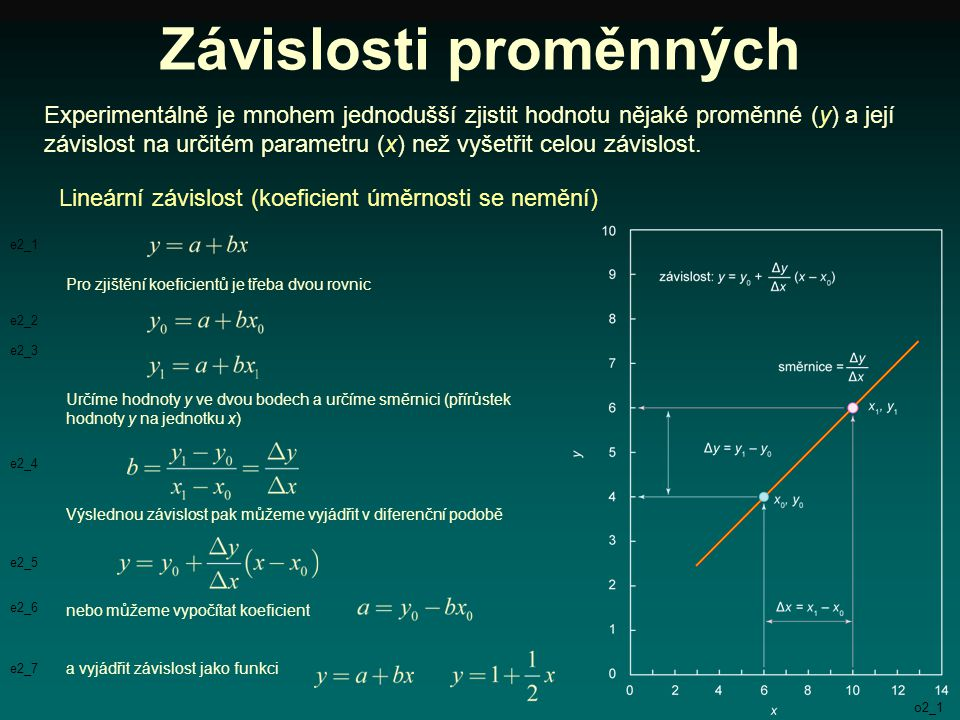Závislosti proměnných Experimentálně je mnohem jednodušší zjistit hodnotu nějaké proměnné (y) a její závislost na určitém parametru (x) než vyšetřit c