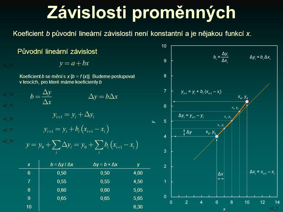 Závislosti proměnných Koeficient b původní lineární závislosti není konstantní a je nějakou funkcí x. Původní lineární závislost Koeficient b se mění