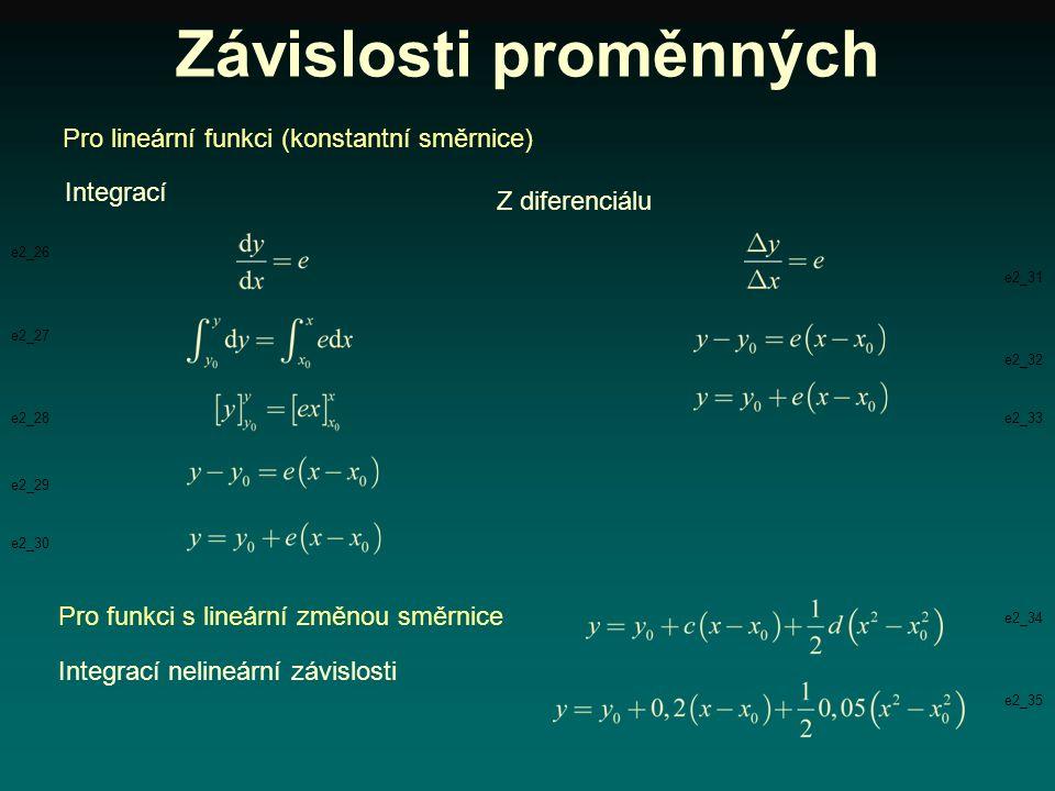 Závislosti proměnných Pro lineární funkci (konstantní směrnice) e2_26 e2_27 e2_28 e2_29 e2_30 e2_31 e2_32 e2_33 e2_34 e2_35 Z diferenciálu Integrací I