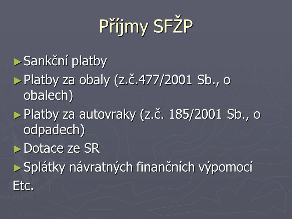 Příjmy SFŽP ► Sankční platby ► Platby za obaly (z.č.477/2001 Sb., o obalech) ► Platby za autovraky (z.č.