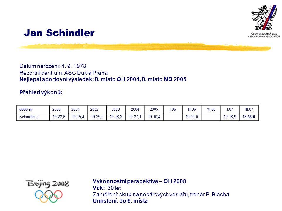 Jan Schindler Datum narození: 4. 9.