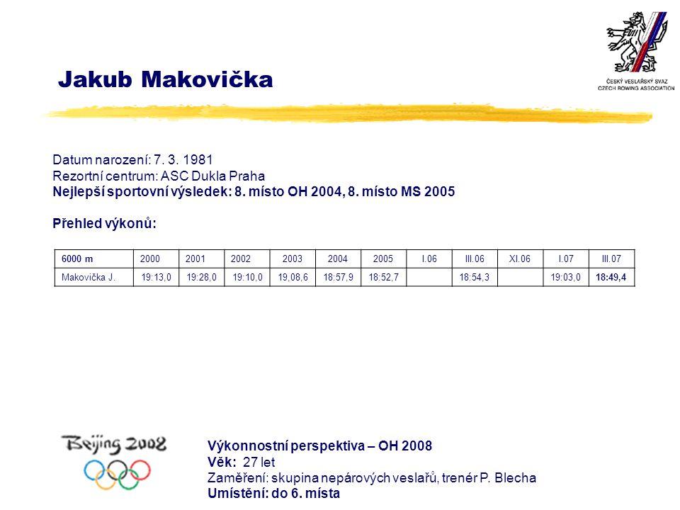Jakub Makovička Vývoj výkonnosti ( 2000 m, úroveň ANP )