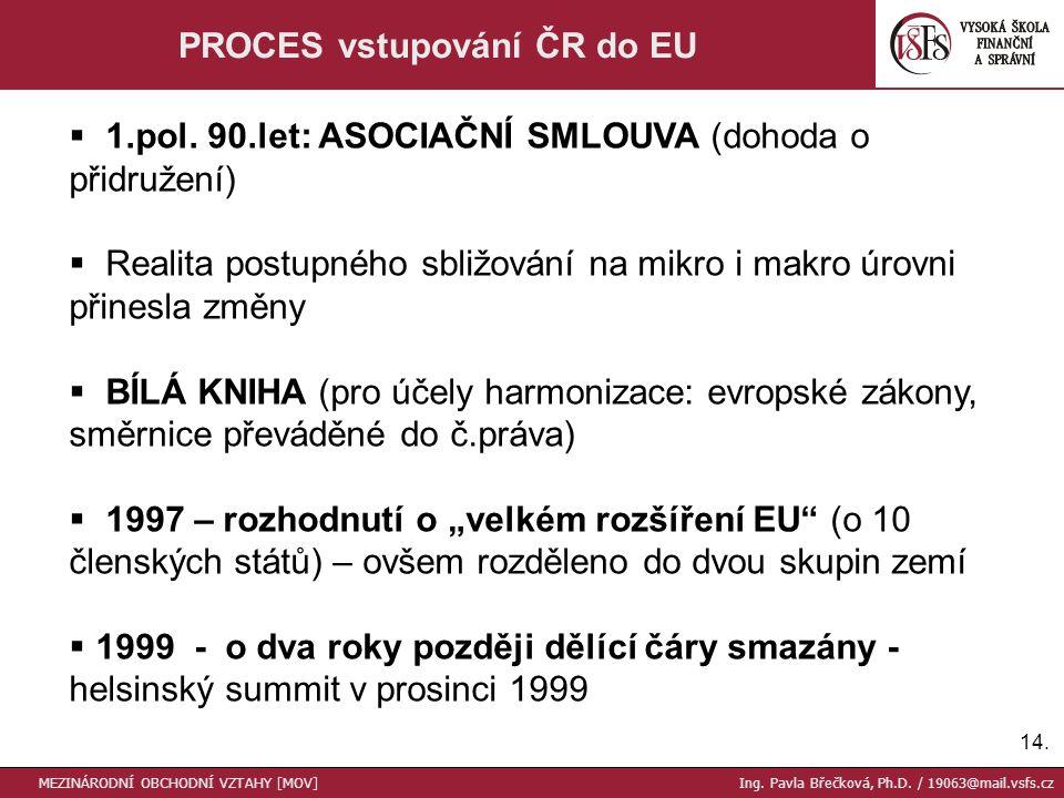 14. PROCES vstupování ČR do EU MEZINÁRODNÍ OBCHODNÍ VZTAHY [MOV] Ing.