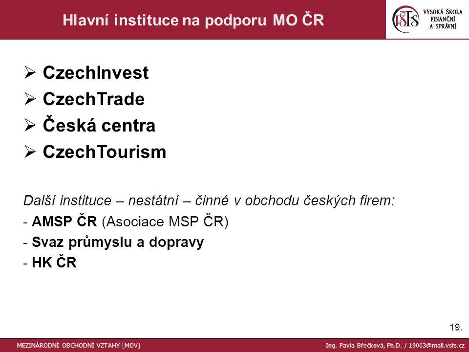 19. Hlavní instituce na podporu MO ČR MEZINÁRODNÍ OBCHODNÍ VZTAHY [MOV] Ing.