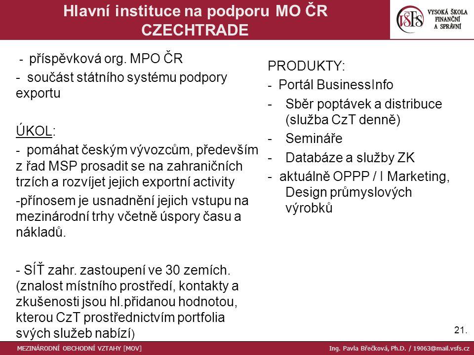 21. Hlavní instituce na podporu MO ČR CZECHTRADE MEZINÁRODNÍ OBCHODNÍ VZTAHY [MOV] Ing.