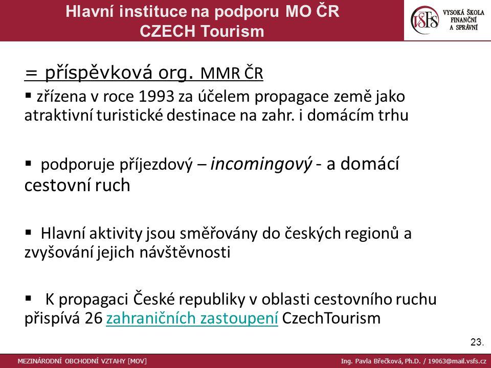 23. Hlavní instituce na podporu MO ČR CZECH Tourism MEZINÁRODNÍ OBCHODNÍ VZTAHY [MOV] Ing.
