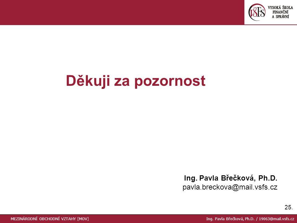 25. Děkuji za pozornost Ing. Pavla Břečková, Ph.D.