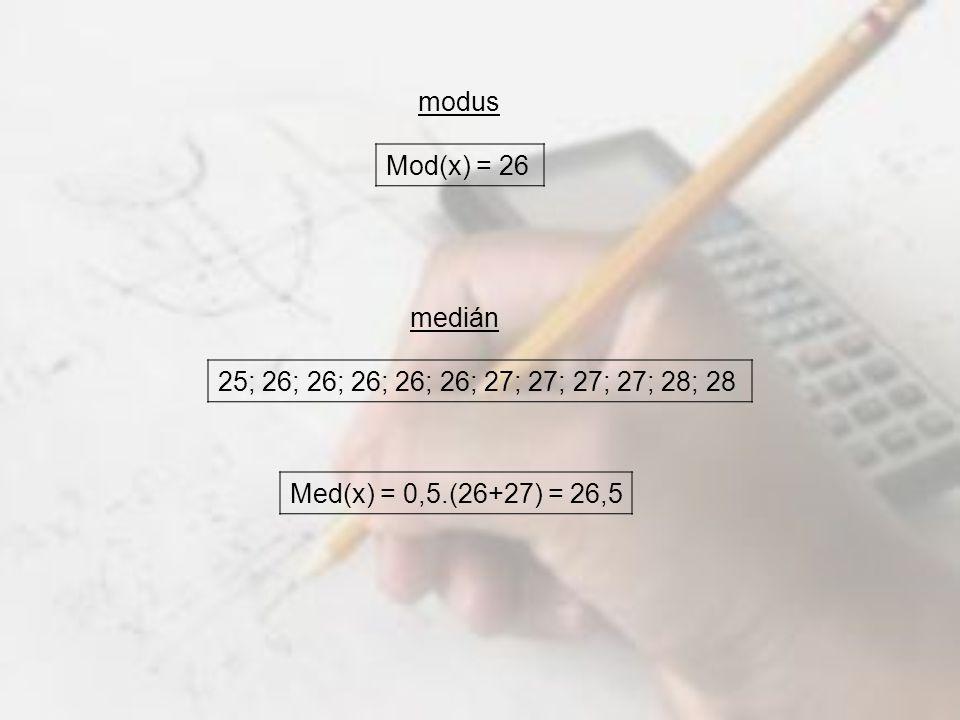 modus medián Mod(x) = 26 25; 26; 26; 26; 26; 26; 27; 27; 27; 27; 28; 28 Med(x) = 0,5.(26+27) = 26,5