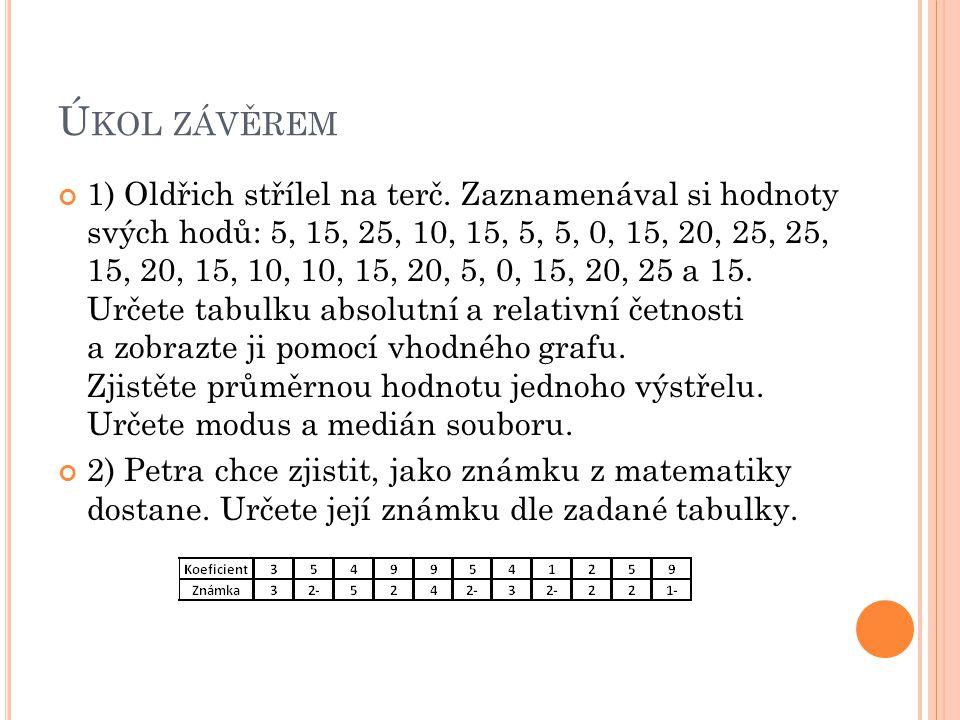Ú KOL ZÁVĚREM 1) Oldřich střílel na terč. Zaznamenával si hodnoty svých hodů: 5, 15, 25, 10, 15, 5, 5, 0, 15, 20, 25, 25, 15, 20, 15, 10, 10, 15, 20,