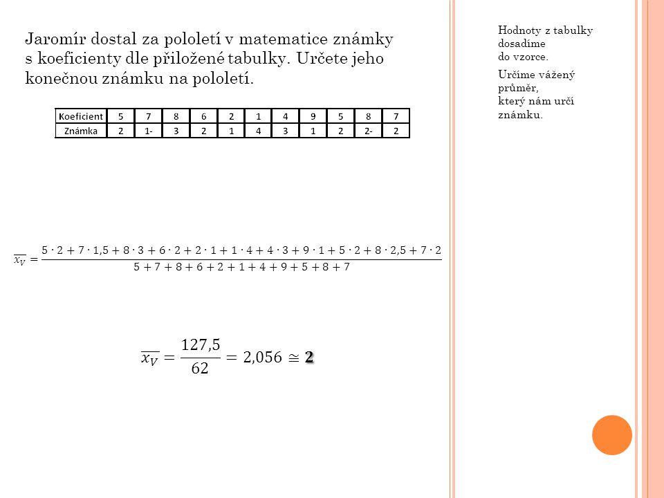 Hodnoty z tabulky dosadíme do vzorce. Určíme vážený průměr, který nám určí známku. Jaromír dostal za pololetí v matematice známky s koeficienty dle př