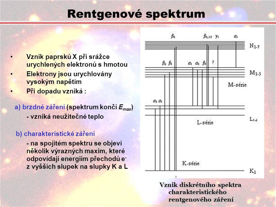Rentgenové spektrum Vznik paprsků X při srážce urychlených elektronů s hmotou Elektrony jsou urychlovány vysokým napětím Při dopadu vzniká : a) brzdné