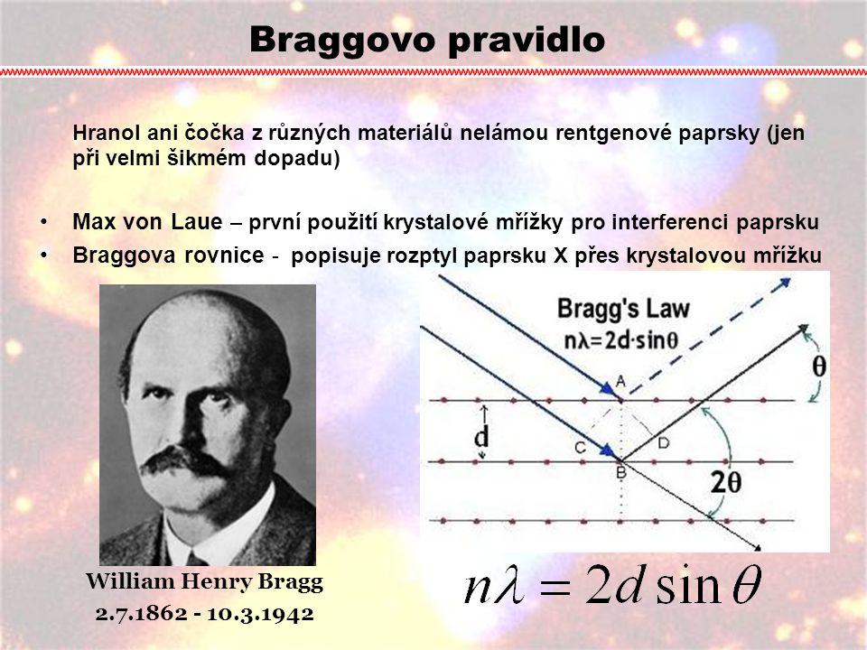 Braggovo pravidlo Hranol ani čočka z různých materiálů nelámou rentgenové paprsky (jen při velmi šikmém dopadu) Max von Laue – první použití krystalov
