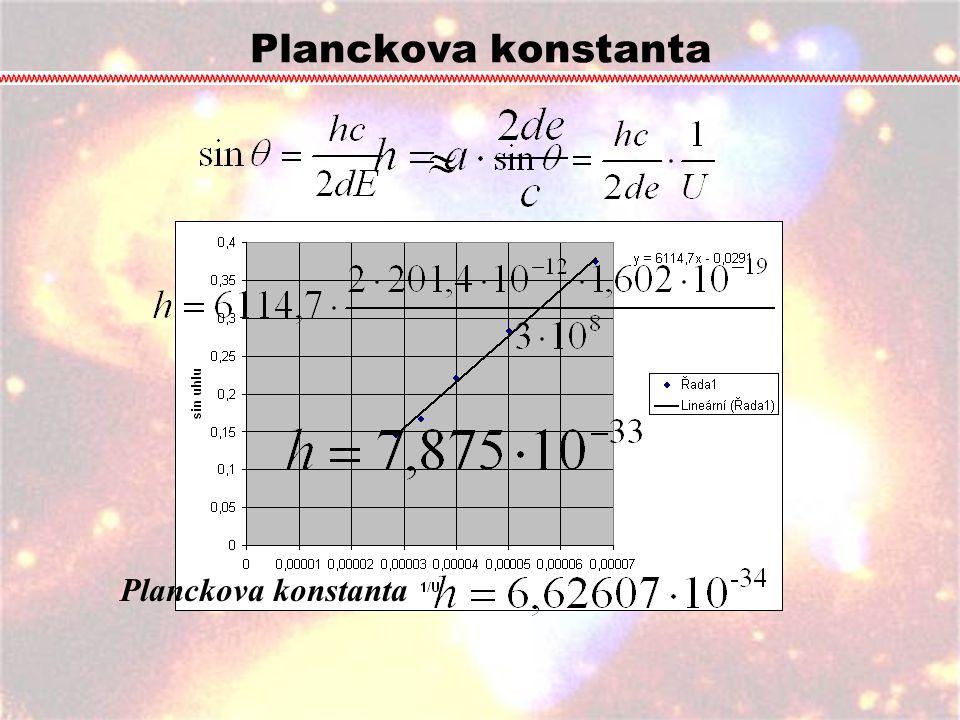 Planckova konstanta