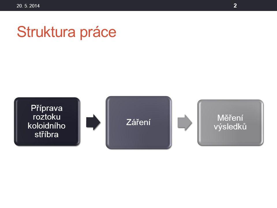 Struktura práce Příprava roztoku koloidního stříbra Záření Měření výsledků 20. 5. 2014 2