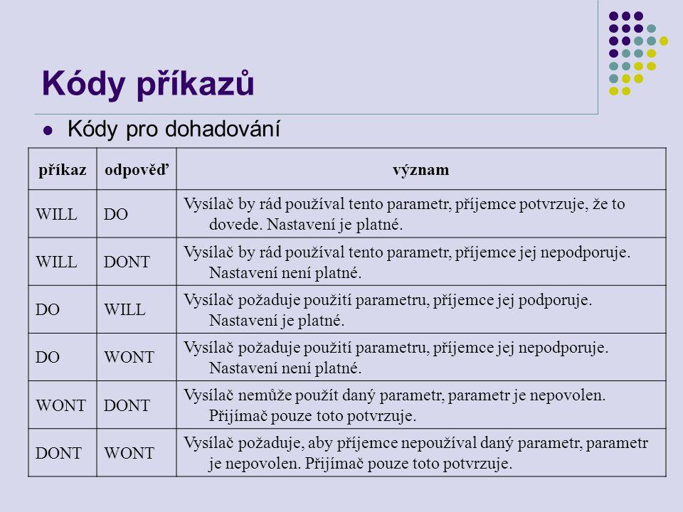 Kódy příkazů Kódy pro dohadování příkazodpověďvýznam WILLDO Vysílač by rád používal tento parametr, příjemce potvrzuje, že to dovede. Nastavení je pla
