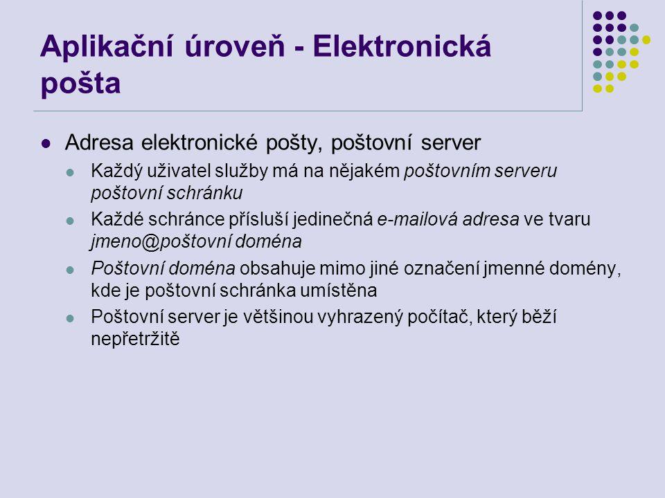 Adresa elektronické pošty, poštovní server Každý uživatel služby má na nějakém poštovním serveru poštovní schránku Každé schránce přísluší jedinečná e