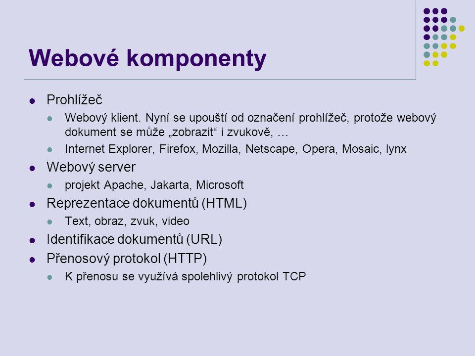 """Webové komponenty Prohlížeč Webový klient. Nyní se upouští od označení prohlížeč, protože webový dokument se může """"zobrazit"""" i zvukově, … Internet Exp"""